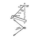 Mast Guying Kit